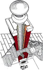 Illustration of a stainless steel chimney liner