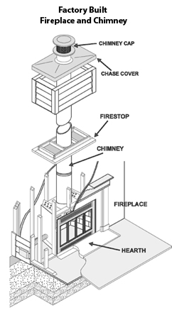 factory-built-fireplace-chimney