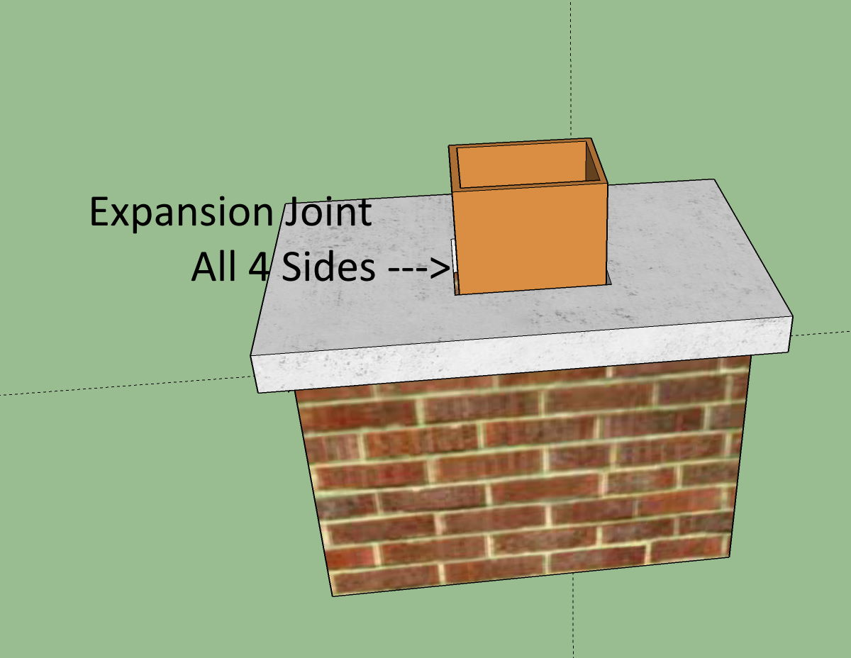 illustration of a chimney expansion joint between the crown and flue